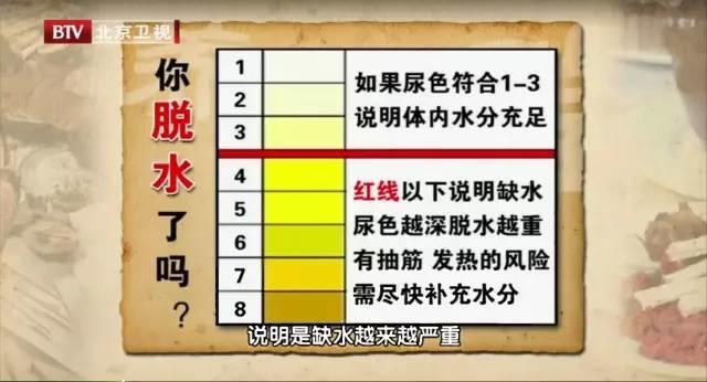 """医科大宋海庆:身体指标正常却突发脑梗?竟是这些""""健康蔬菜""""的原因!"""