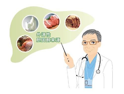 【听健康】8种可以降低胆固醇的食物,便宜又常见!