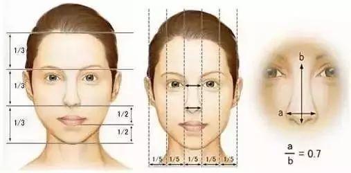 """你是不是""""长寿脸""""?""""长寿招""""不外乎这6个习惯,你占几个?"""