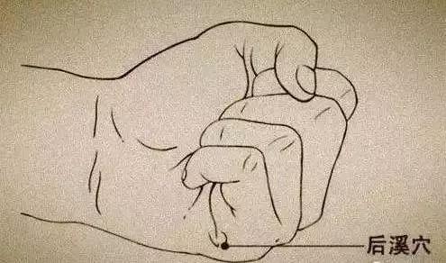 一根棉签 解决身上各种酸痛,只要1分钟,还您一身轻松~