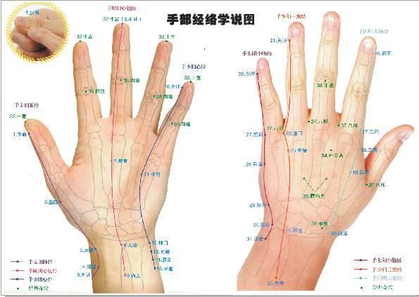 医生亲身示范刮手指,一绝治百病,98%的人不知道!