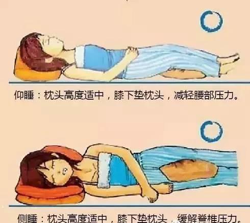 【听健康】女人总是喊腰疼?这些习惯再不改就...
