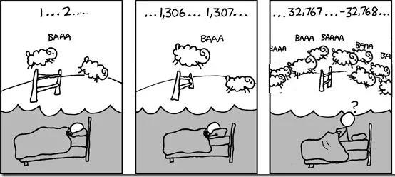 失眠的朋友看过来,不要再数羊了!