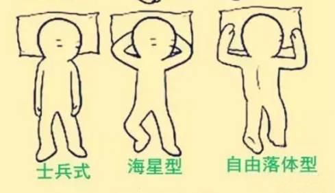 每天睡6小时和每天睡8小时,5天后的变化,看完惊呆了!