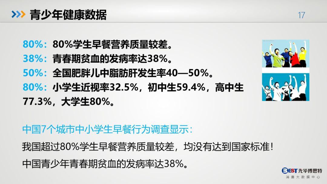 2018年中国人的健康大数据出来了,惨不惨,自己看!