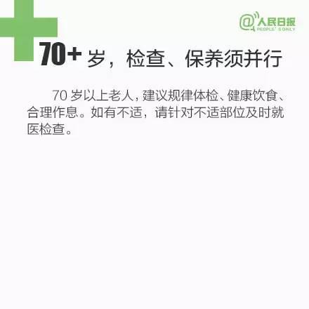 人民日报发布:20~70岁+的体检建议,史上最全!