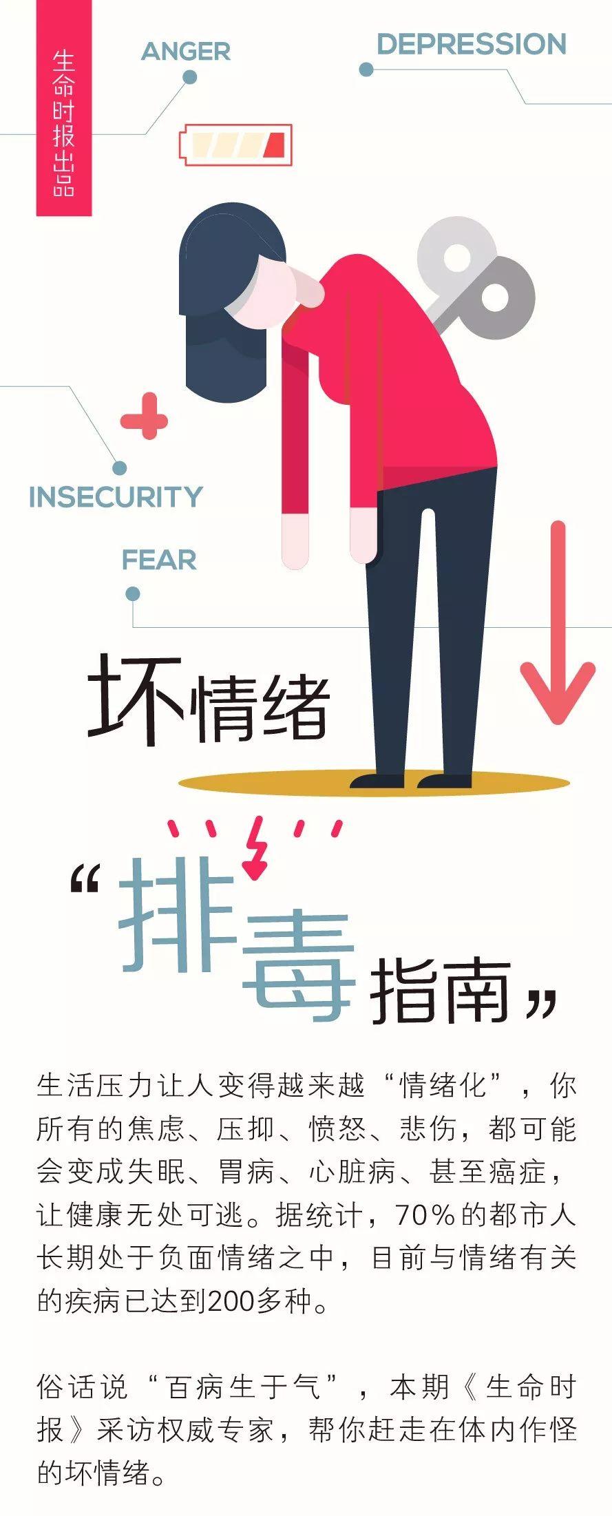 """经常愤怒的人容易口臭…9招帮你赶走坏情绪,""""定制""""好心情!"""