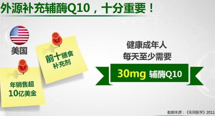 它对人体的新陈代谢很重要!神奇的辅酶Q10,一起了解一下~